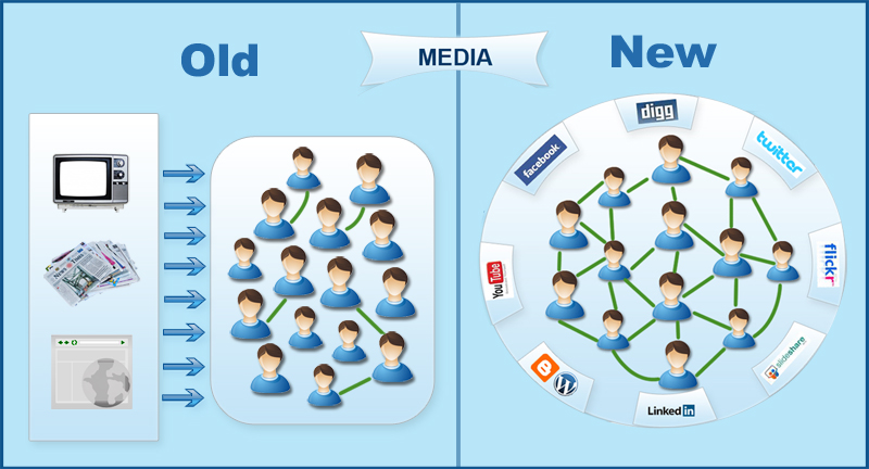 Traditional Vs. New Age Marketing